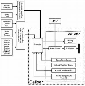 Vt 2958  Silverado Abs Brake Line Diagram On Oil Pressure