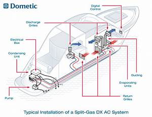 Marine Air Systems Chilled Water Air Conditioning