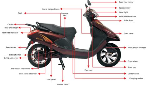 Ebike Electric Bikes Scooters India Parts