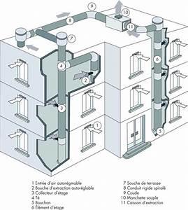 Installation Vmc Salle De Bain : vmc salle de bain aerateur vmc pour salle de bain 185 m3 ~ Dailycaller-alerts.com Idées de Décoration
