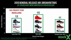 The State Of Jordan Resell  Spring 2016