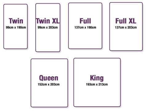 Duvet Sizes by Comforter Size Guide Sheet Sizes Chart Bed Single Quilt