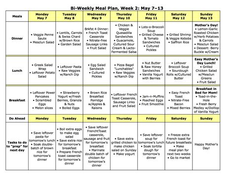 plan cuisine meal plans archives page 16 of 16 the nourishing home
