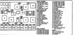 1993 Pontiac Grand Am Fuse Box Diagram