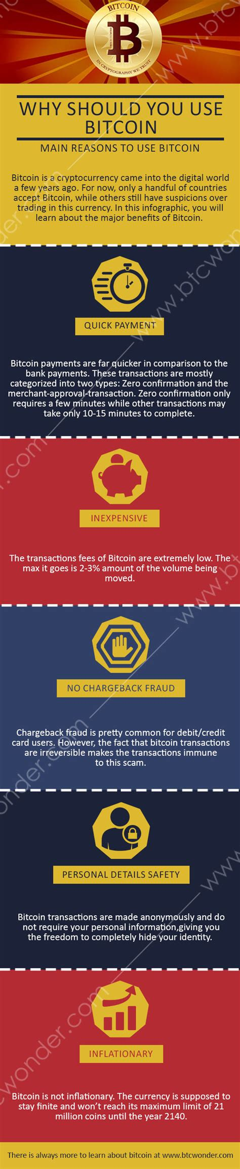 Why Should You Use Bitcoin – Reasons to Use Bitcoin In ...