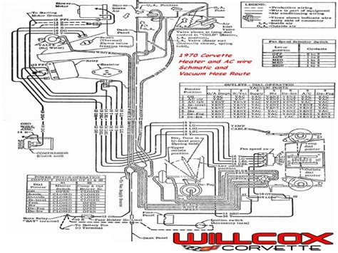 Corvette Wiring Diagram Forums