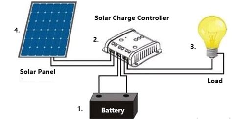 Solar Charge Controller Wiring Diagram by Solar Panel Charge Controller Wiring Diagram Best Guide