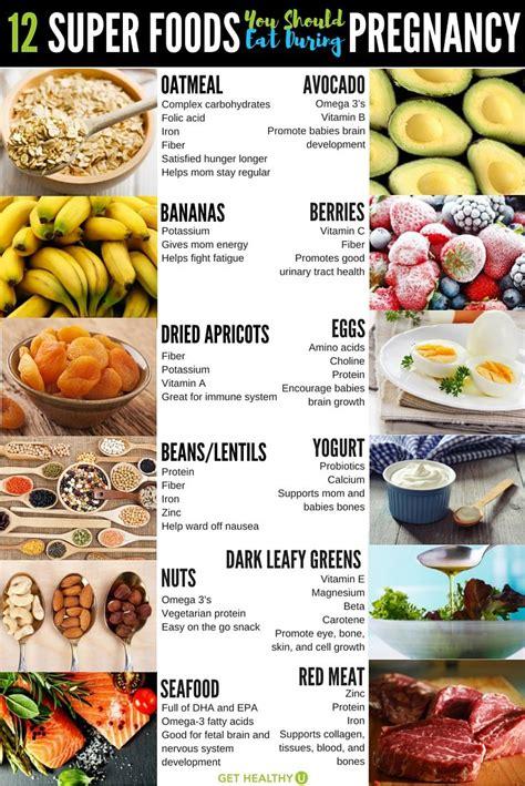 pregnancy food list ideas  pinterest