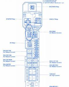Lexus Gx470 2008 Fuse Box  Block Circuit Breaker Diagram