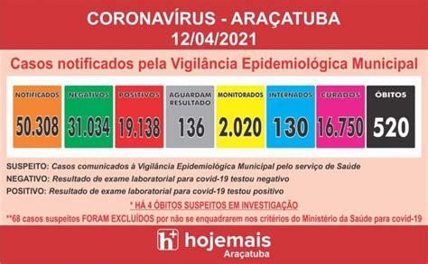 Araçatuba confirma 12 mortes e total de vítimas chega a ...
