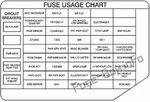 Fuse Box Diagram Pontiac Montana  1998