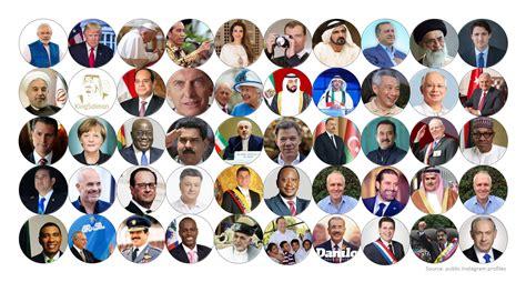 World Leaders on Instagram 2017 - Twiplomacy
