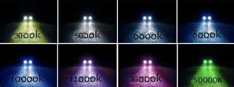 6k Hid Lights by 55w Apex 9006 Hb4 Xenon Hid Conversion Kit 8k 8000k