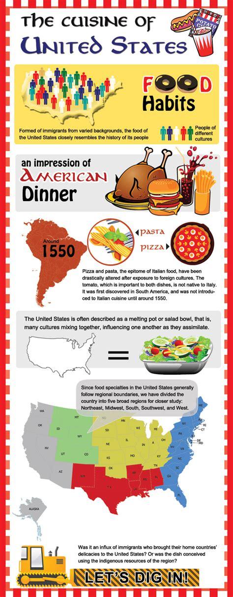 usa cuisine us food cuisine mmmerica