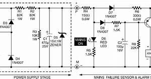 Power Supply Failure Alarm