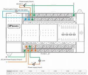 Soluciones De Control Wecon  U2013 Su Vector De Automatizaci U00f3n