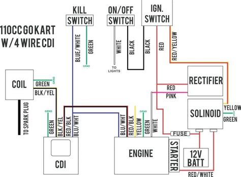 Wiring Diagram How To Make And Use Diagram by Wiring Diagram 5 Pin Rectifier Wiring Diagram Jeff