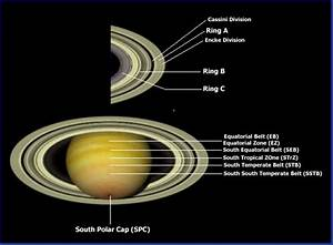 Planet Saturn – One Minute Astronomer