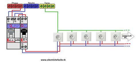 norme electrique cuisine norme prise electrique cuisine 1 sch233mas