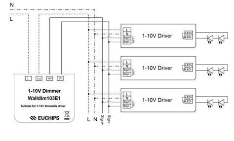 euchips wall dimmer switch   voltacon