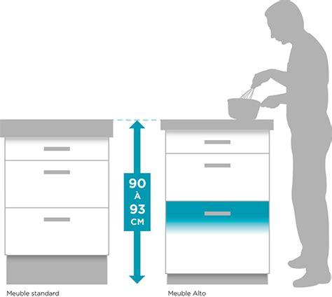 hauteur plan de travail cuisine standard l 39 ergonomie de votre cuisine mobalpa