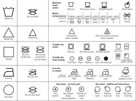 care labels guide on care labelling systems apparel coats industrial