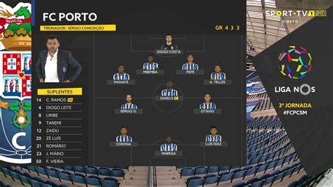 FUTBOL: Portugal Liga NOS 20/21 - Porto vs Marítimo - 03 ...