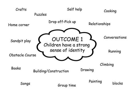 best 25 kindergarten portfolio ideas on 842 | d9e81aa8b05a03fe7f498eafb4edafc0 eylf learning stories
