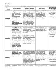 vitamins minerals and water worksheet answers breadandhearth