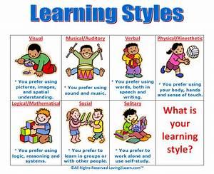 Learning Styles - شعبة اللغة الإنجليزية بمكتب تعليم حنوب جدة