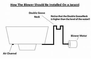 Jacuzzi Air Blower
