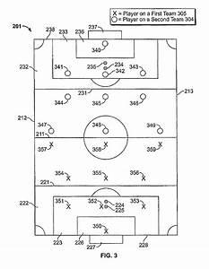 High School Soccer Field Dimensions