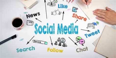 Social Media Marketing Company India, Smm Services  Om. Web App Development Banners. Arbol Stickers. Cd Labels. Paint Underwater Murals. Brick Wall Murals. 100 Pic Answer Signs. Destiny Character Logo. Dragan Decals