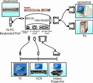 6 Best Images Of Pc To Tv Hook Up Diagram