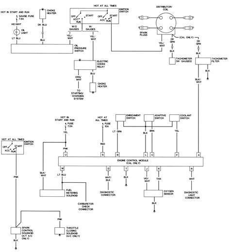 gremlin wiring diagram  schemes