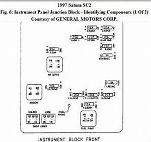 1997 Saturn S Series Fuse Box Diagram