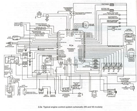 Need Duster Wiring Diagrams Please Moparts Forums