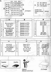 Blaupunkt Casablanca Mp56 Pinout Diagram   Pinoutguide Com