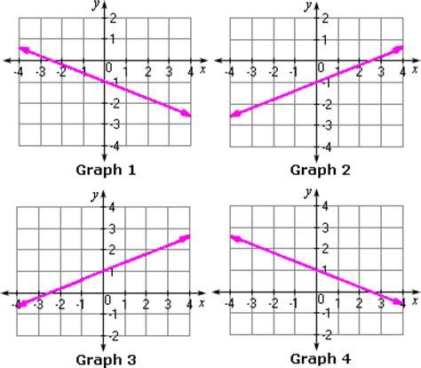all worksheets 187 slope and y intercept worksheets