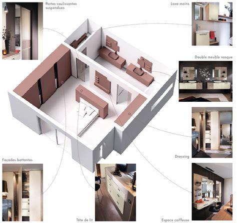 plan chambre parentale modele suite parentale avec salle bain dressing beautiful