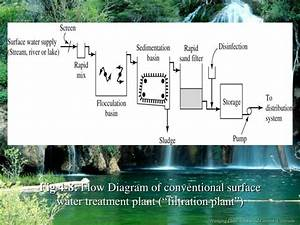 Ppt - Water Treatment Powerpoint Presentation