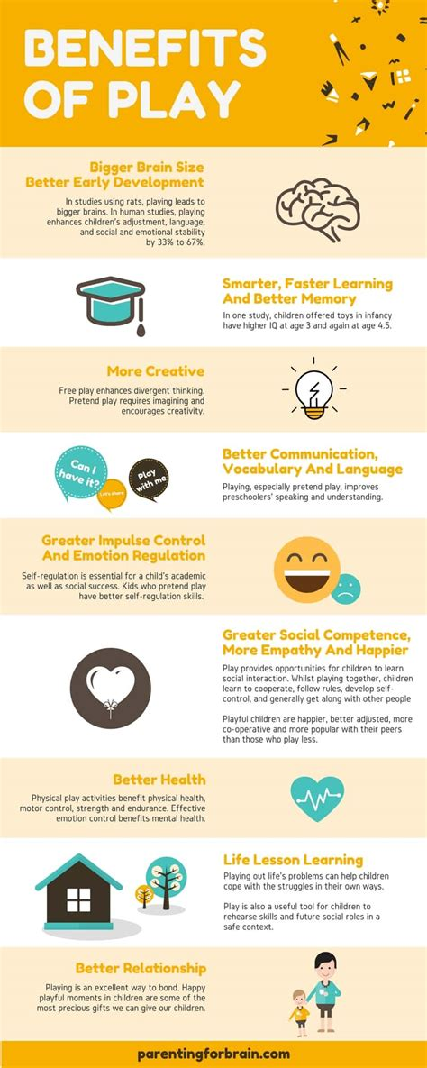 9 amazing benefits of play infographic parenting for brain 294   Benefits Of Play