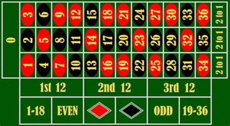 Bitcoin gambling sites allow those who play to bet in bitcoins. Bitcoin Roulette