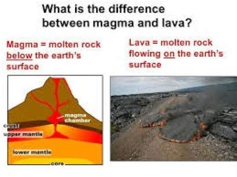 what is the difference between a and a sofa what is difference between lava magma