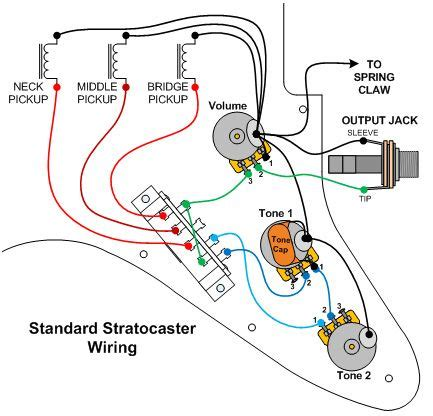 Jeff Baxter Strat Wiring Diagram Google Search Guitar