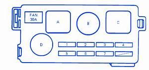For 91 Celica Fuse Box : toyota celica gt s mini 1991 fuse box block circuit ~ A.2002-acura-tl-radio.info Haus und Dekorationen