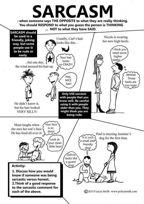 image result  intercultural communication perspective