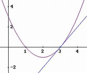 Tangente Berechnen Mit Punkt : tangenten von parabeln ~ Themetempest.com Abrechnung