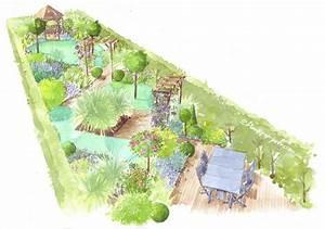 le jardin long et etroit jardin pinterest plus d With photo amenagement terrasse exterieur 15 amenager un jardin en longueur conseils astuces idees