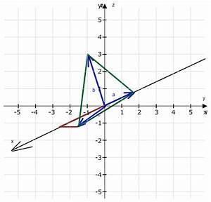 Phi Berechnen : spat mit kantenvektoren a 2 0 0 b 0 1 3 c ~ Themetempest.com Abrechnung
